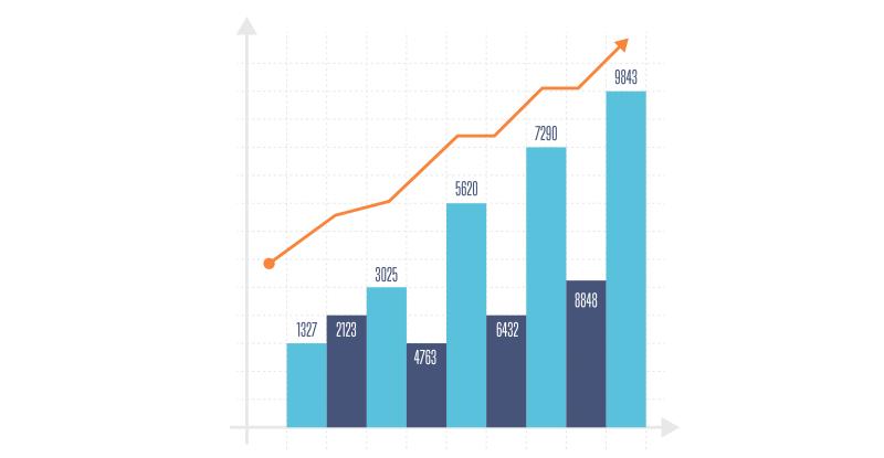 グラフの推移の英語表現