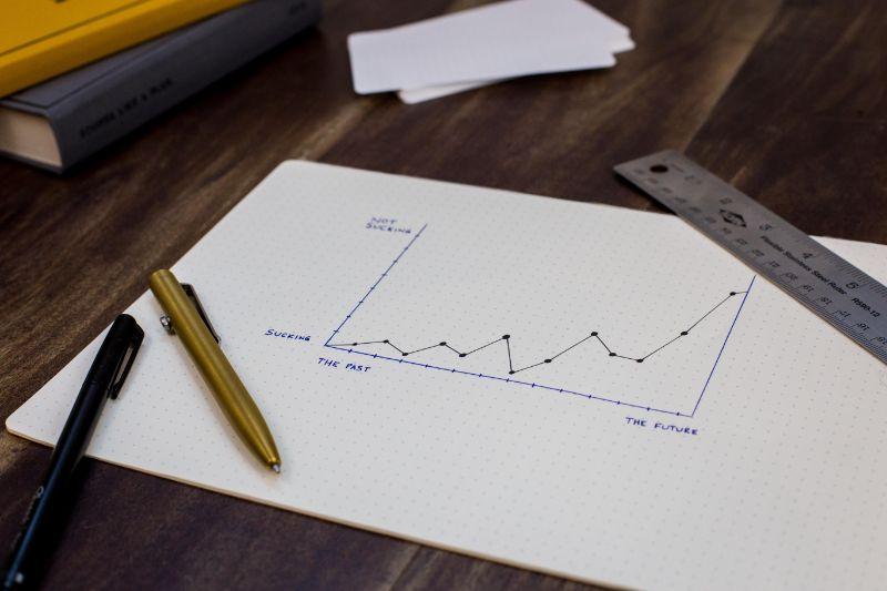 グラフの変化の程度を表す英語表現
